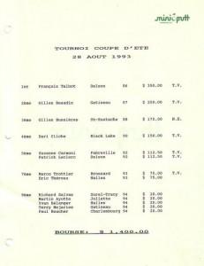 resultats coupe d'été 1993 classement