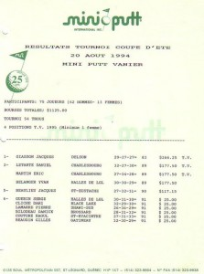 resultats coupe d'été 1994 1