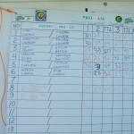 Resultats terrebonne pro-am1 du 2 mai 2015